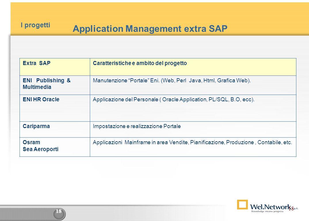 17 Application Management area SAP I progetti DenominazioneCaratteristiche e ambito del progetto ENI AFC SciafArea Contabile perDiv.R&M (Refining e ma