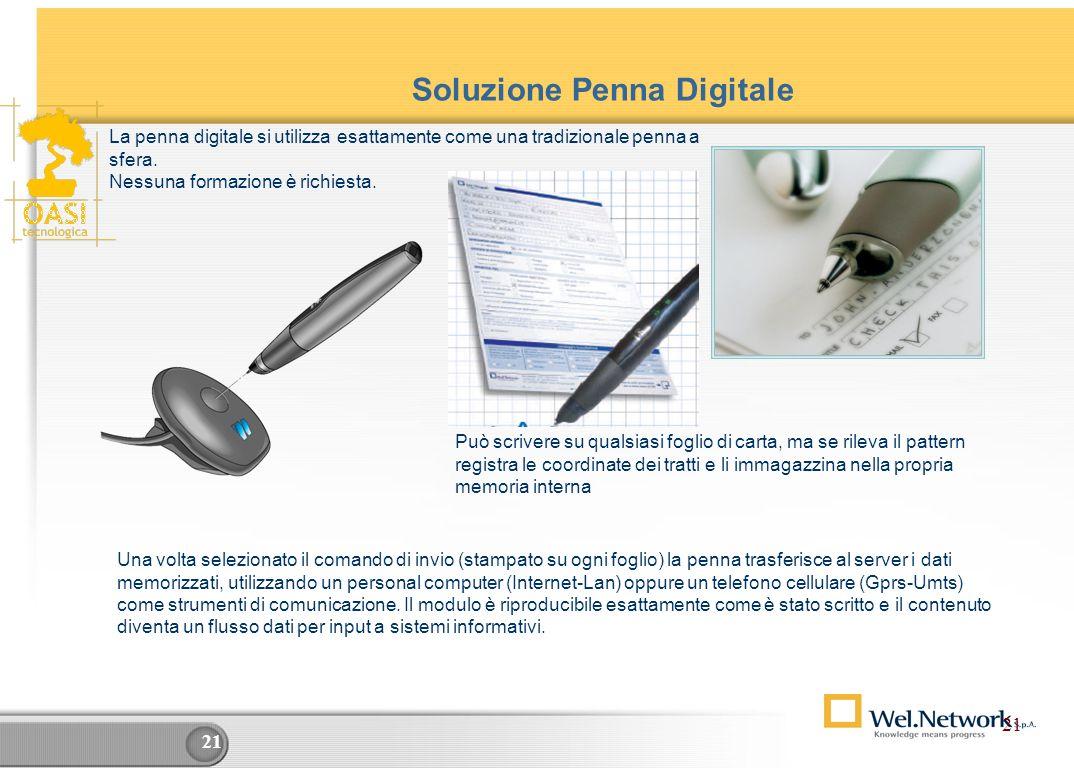 20 Soluzione Penna Digitale Soluzione Hardware (Penna Digitale) e Software (applicativo collegato) in grado di acquisire, trasmettere ed elaborare in