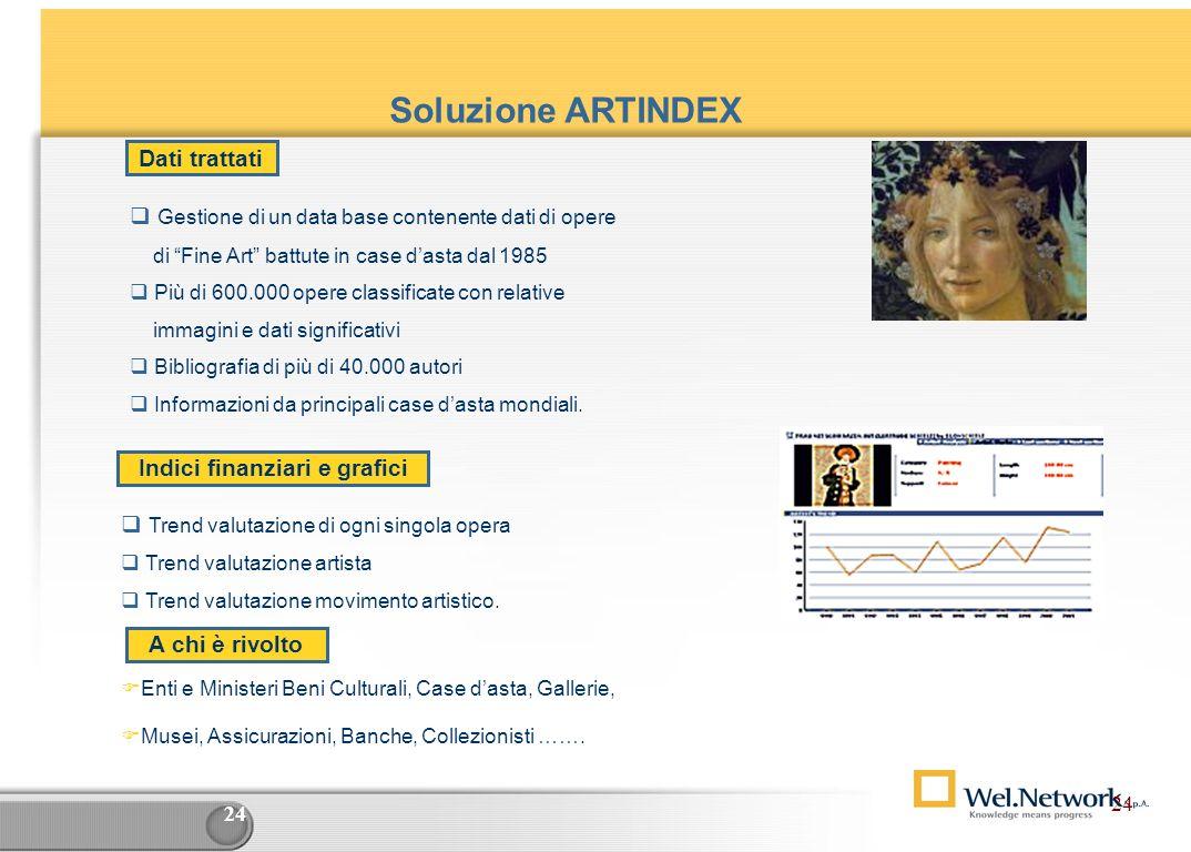 23 Soluzione ARTINDEX E una soluzione informatica dedicata al mondo dellarte antica e contemporanea. Mette a disposizione una grande Banca Dati in Ret