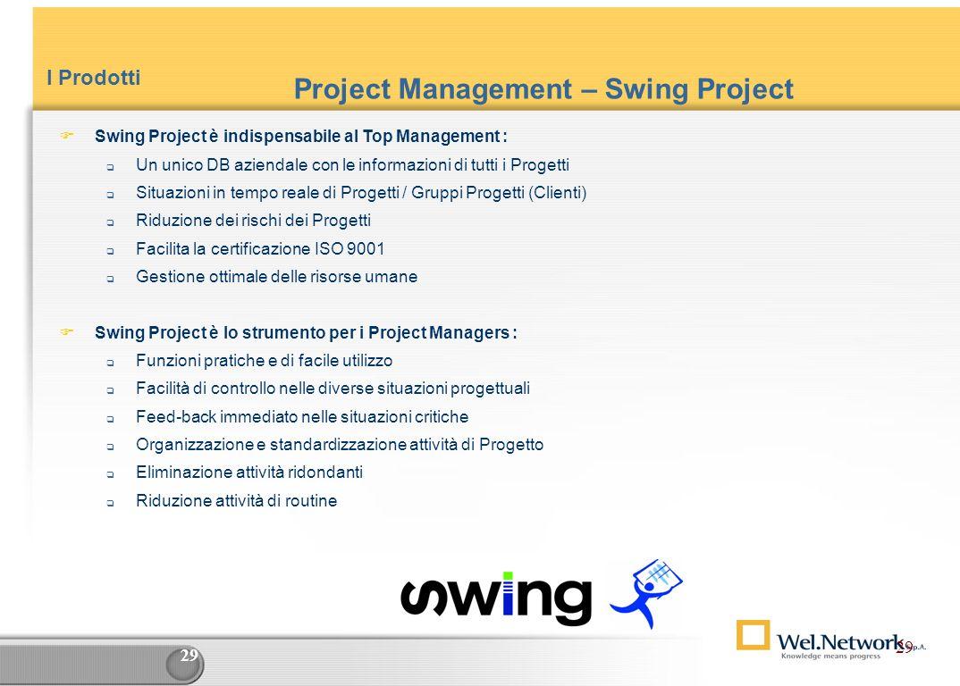 28 I Prodotti Dettagliata pianificazione dei Progetti – Costi ed attività Visione puntuale ed aggiornata di tutte le fasi del Progetto Controllo conti