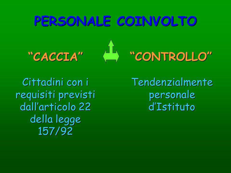 PERSONALE COINVOLTO CACCIA CONTROLLO Cittadini con i requisiti previsti dallarticolo 22 della legge 157/92 Tendenzialmente personale dIstituto