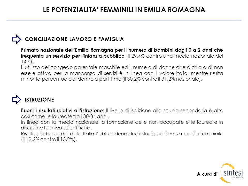 A cura di LE POTENZIALITA FEMMINILI IN EMILIA ROMAGNA CONCILIAZIONE LAVORO E FAMIGLIA Primato nazionale dellEmilia Romagna per il numero di bambini da