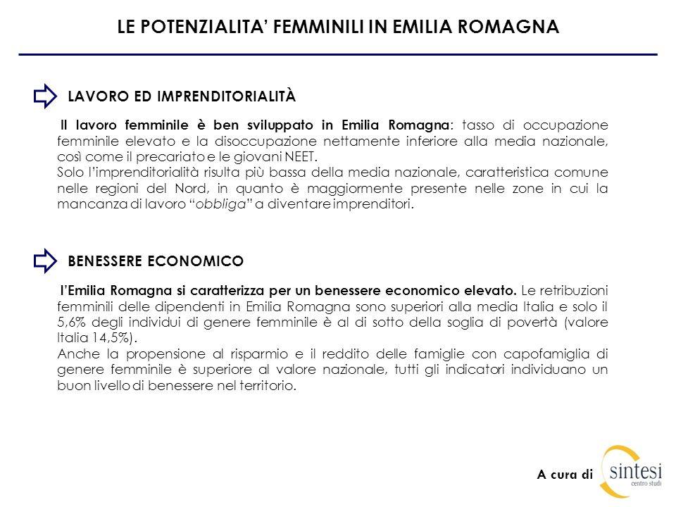 A cura di LE POTENZIALITA FEMMINILI IN EMILIA ROMAGNA CONCILIAZIONE LAVORO E FAMIGLIA Primato nazionale dellEmilia Romagna per il numero di bambini dagli 0 a 2 anni che frequenta un servizio per linfanzia pubblico (il 29,4% contro una media nazionale del 14%).
