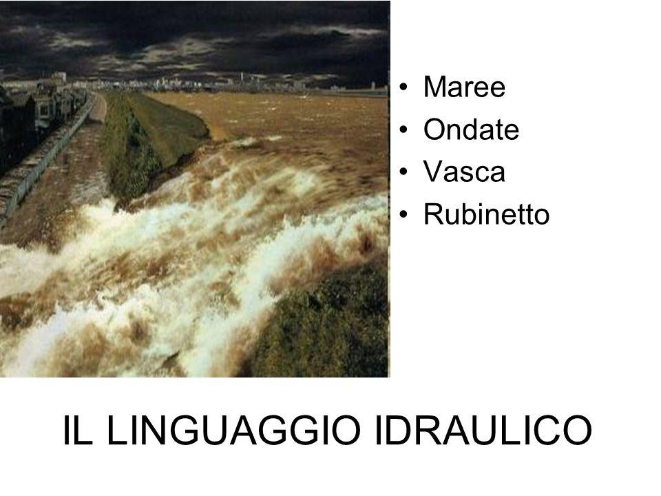 IL LINGUAGGIO IDRAULICO Maree Ondate Vasca Rubinetto