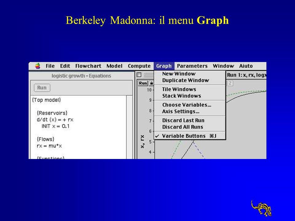 Berkeley Madonna: il menu Graph