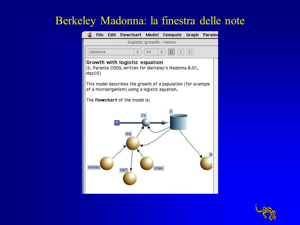 Sintassi delle equazioni in Madonna.4. elementi discreti Code (queues).
