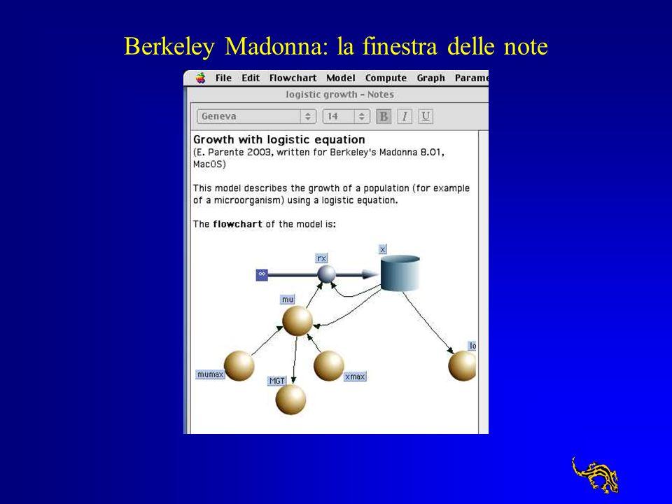 Berkeley Madonna: la finestra delle note