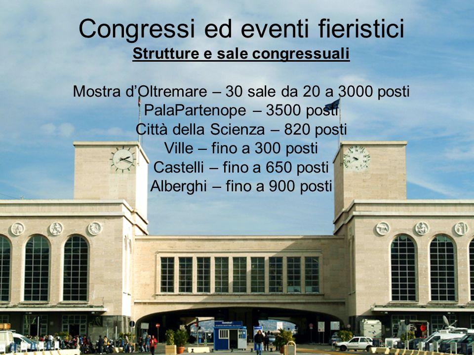 Congressi ed eventi fieristici Strutture e sale congressuali Mostra dOltremare – 30 sale da 20 a 3000 posti PalaPartenope – 3500 posti Città della Sci