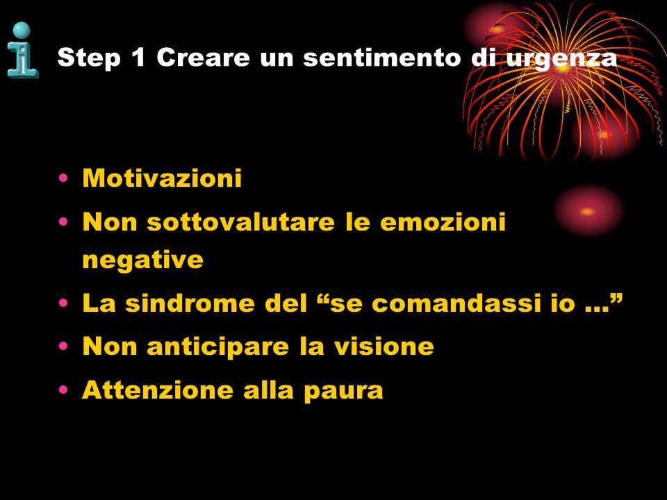 Step 1 Creare un sentimento di urgenza Motivazioni Non sottovalutare le emozioni negative La sindrome del se comandassi io … Non anticipare la visione