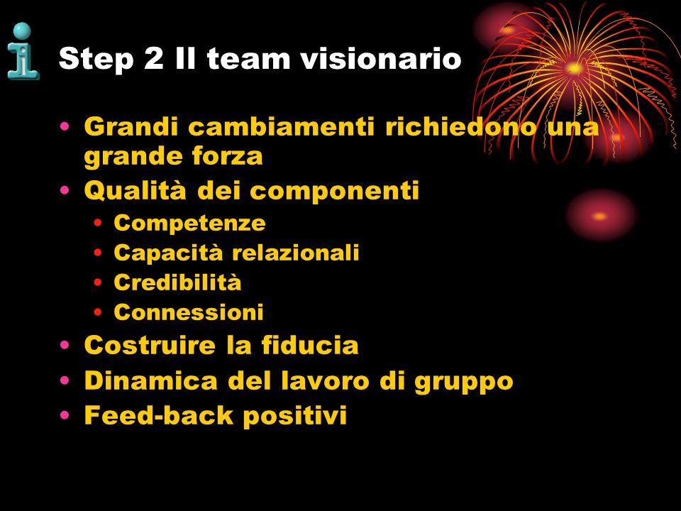 Step 2 Il team visionario Grandi cambiamenti richiedono una grande forza Qualità dei componenti Competenze Capacità relazionali Credibilità Connession