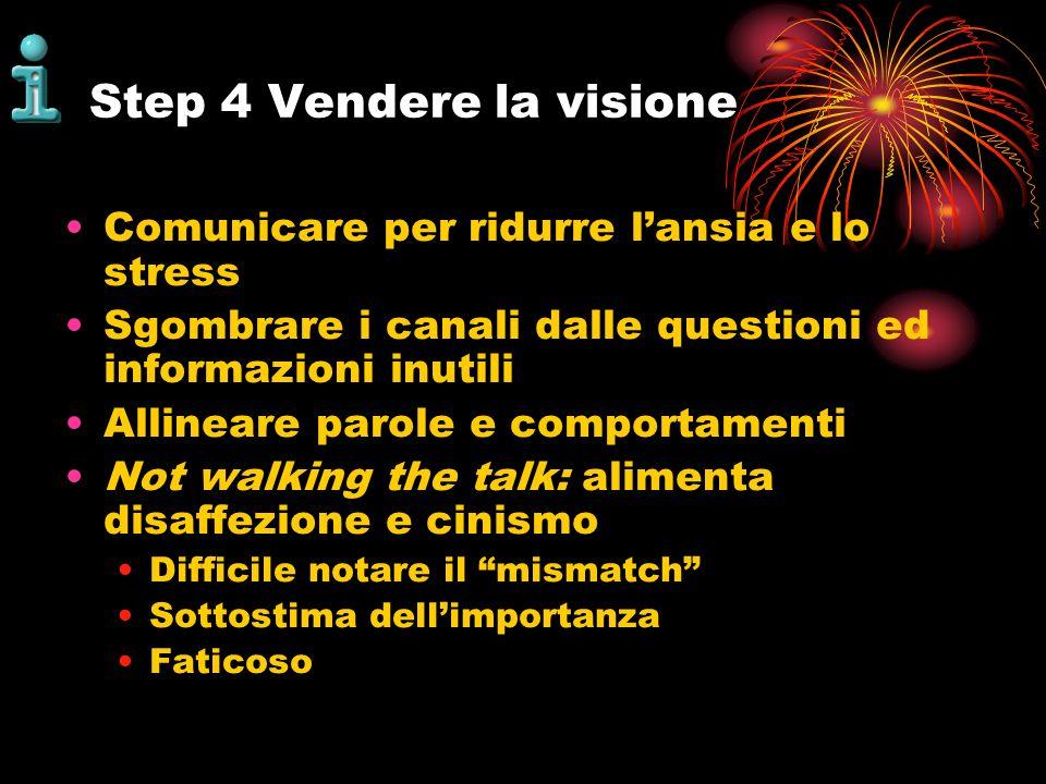Step 4 Vendere la visione Comunicare per ridurre lansia e lo stress Sgombrare i canali dalle questioni ed informazioni inutili Allineare parole e comp