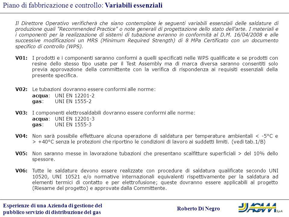 Esperienze di una Azienda di gestione del pubblico servizio di distribuzione del gas Roberto Di Negro Piano di fabbricazione e controllo: Variabili es
