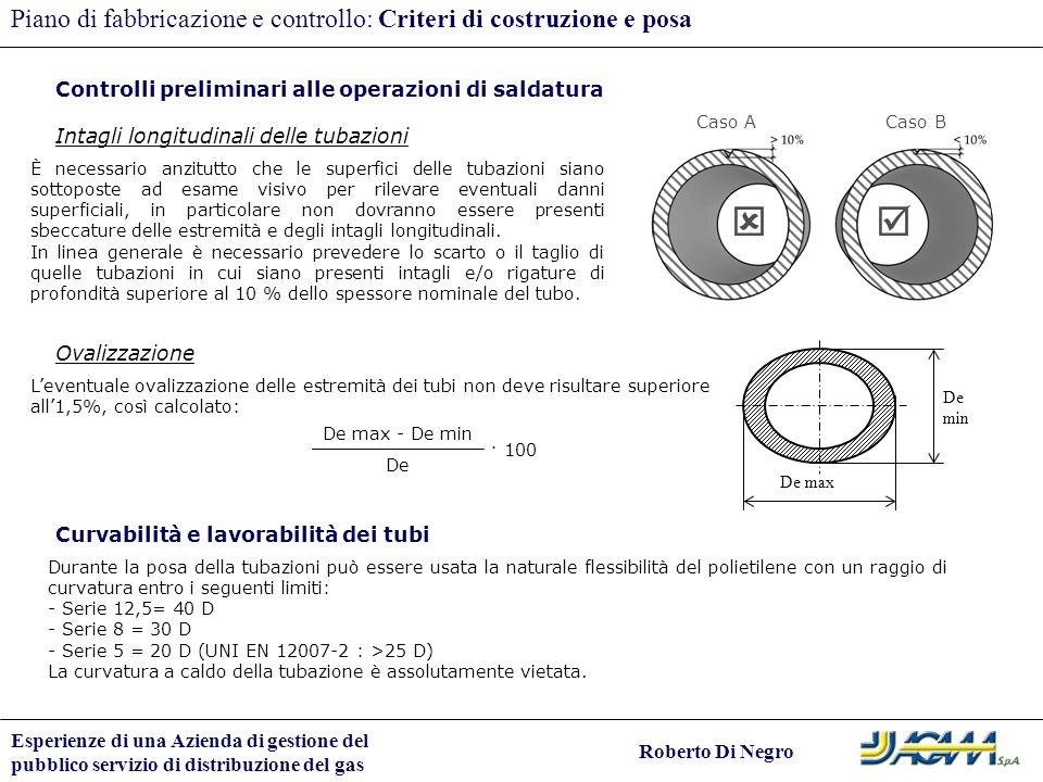 Esperienze di una Azienda di gestione del pubblico servizio di distribuzione del gas Roberto Di Negro Piano di fabbricazione e controllo: Criteri di c