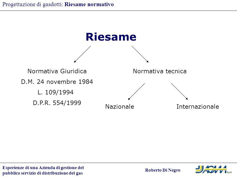 Esperienze di una Azienda di gestione del pubblico servizio di distribuzione del gas Roberto Di Negro Progettazione di gasdotti: Riesame normativo Rie