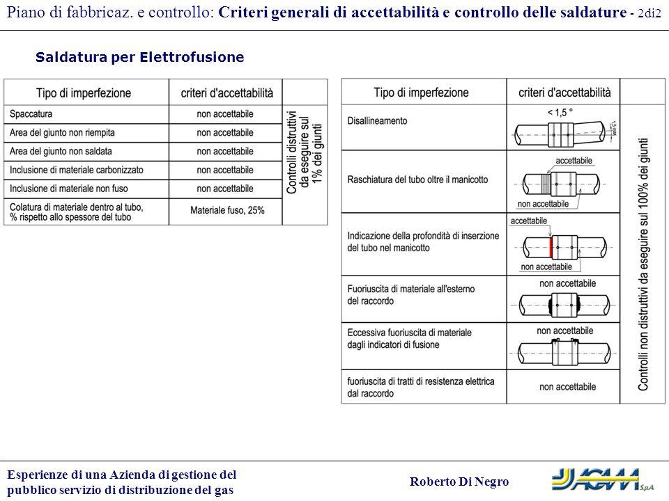 Esperienze di una Azienda di gestione del pubblico servizio di distribuzione del gas Roberto Di Negro Piano di fabbricaz. e controllo: Criteri general