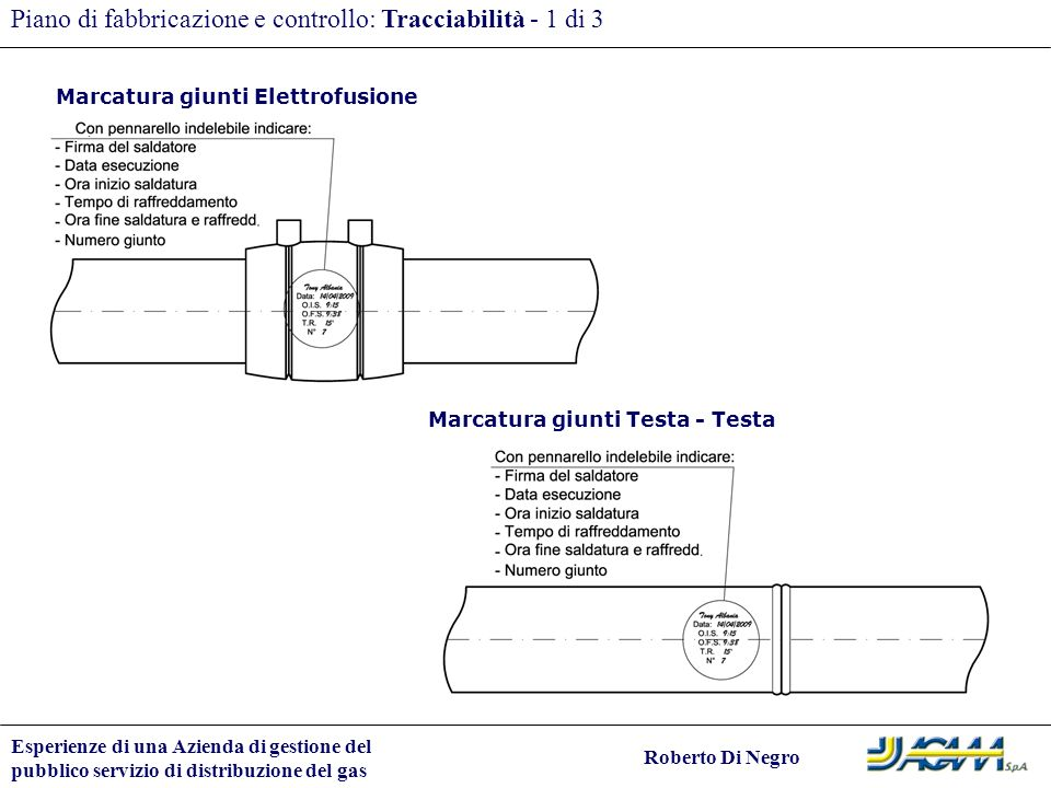 Esperienze di una Azienda di gestione del pubblico servizio di distribuzione del gas Roberto Di Negro Piano di fabbricazione e controllo: Tracciabilit