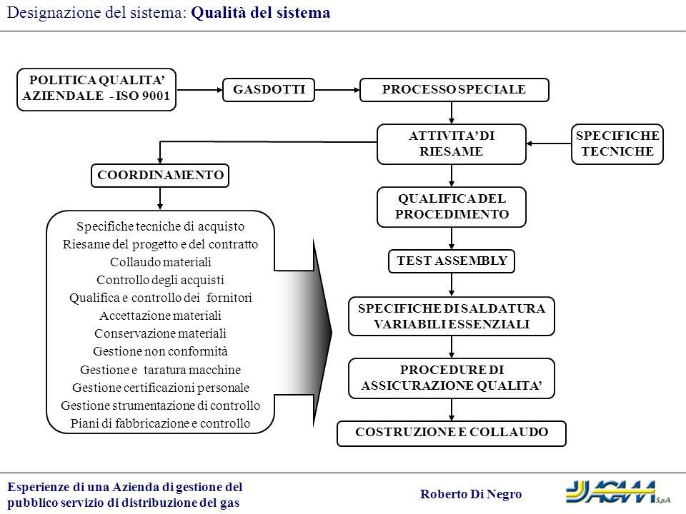 Esperienze di una Azienda di gestione del pubblico servizio di distribuzione del gas Roberto Di Negro Designazione del sistema: Qualità del sistema PO