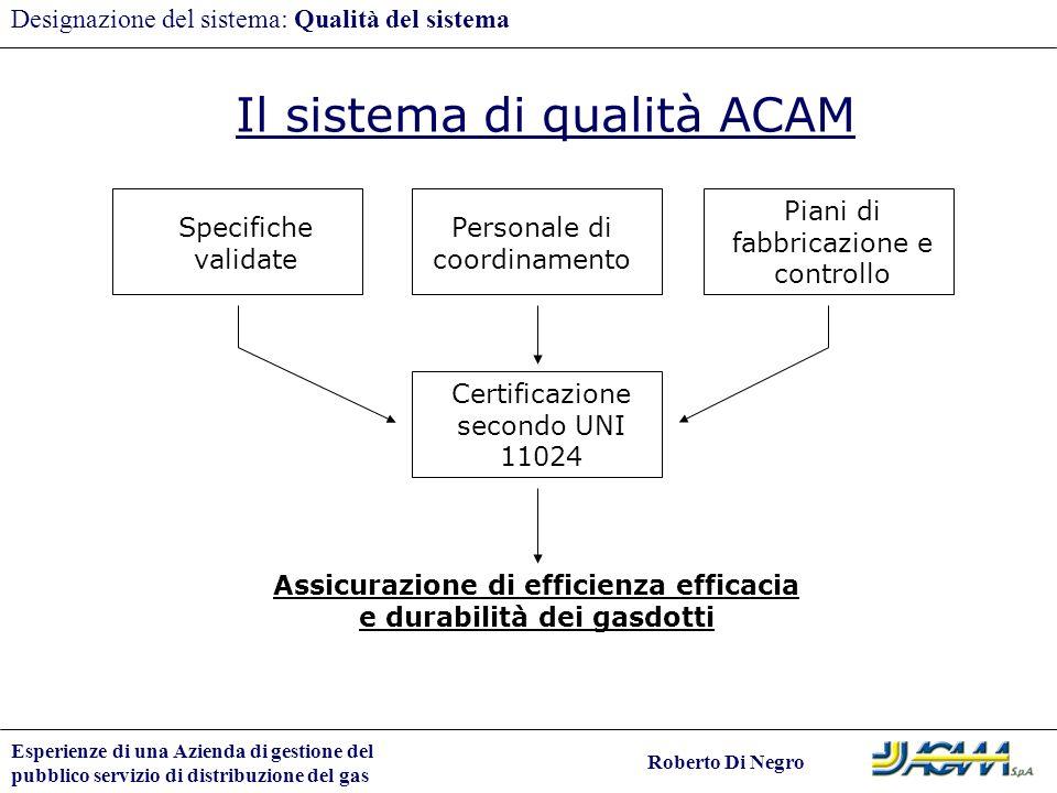 Esperienze di una Azienda di gestione del pubblico servizio di distribuzione del gas Roberto Di Negro Designazione del sistema: Qualità del sistema Il