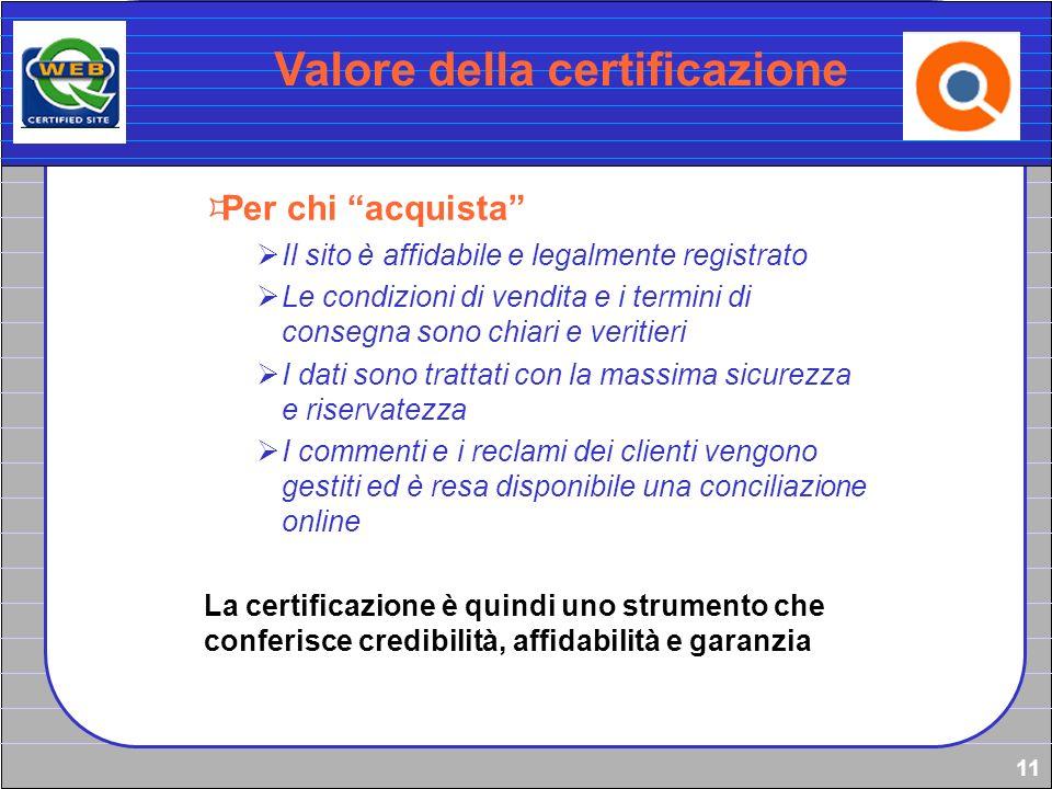 11 Valore della certificazione Per chi acquista Il sito è affidabile e legalmente registrato Le condizioni di vendita e i termini di consegna sono chi