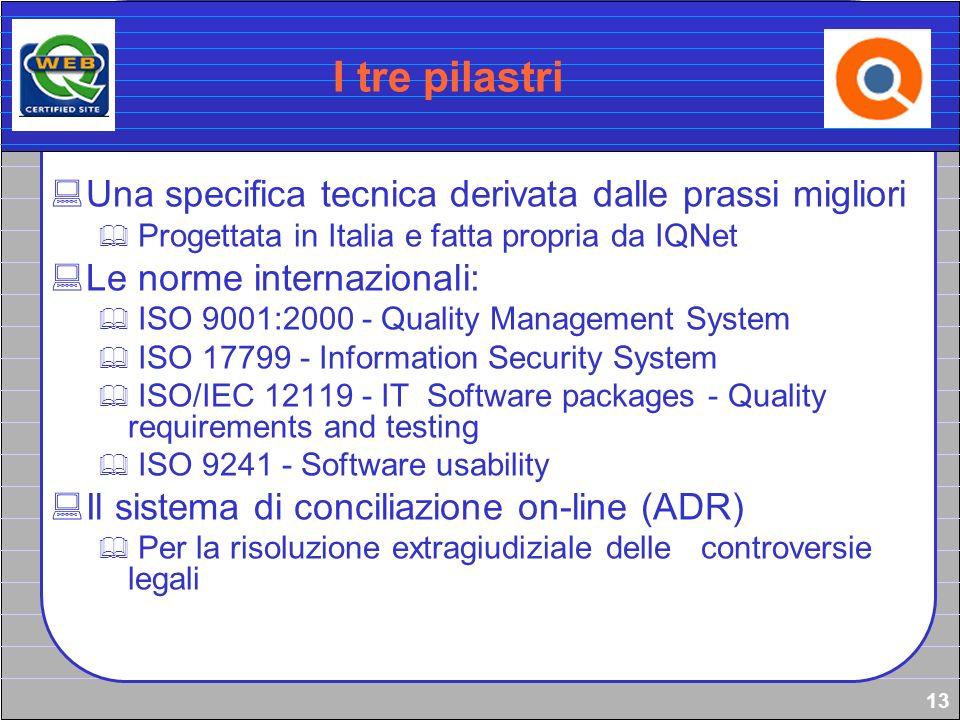 13 I tre pilastri Una specifica tecnica derivata dalle prassi migliori Progettata in Italia e fatta propria da IQNet Le norme internazionali: ISO 9001