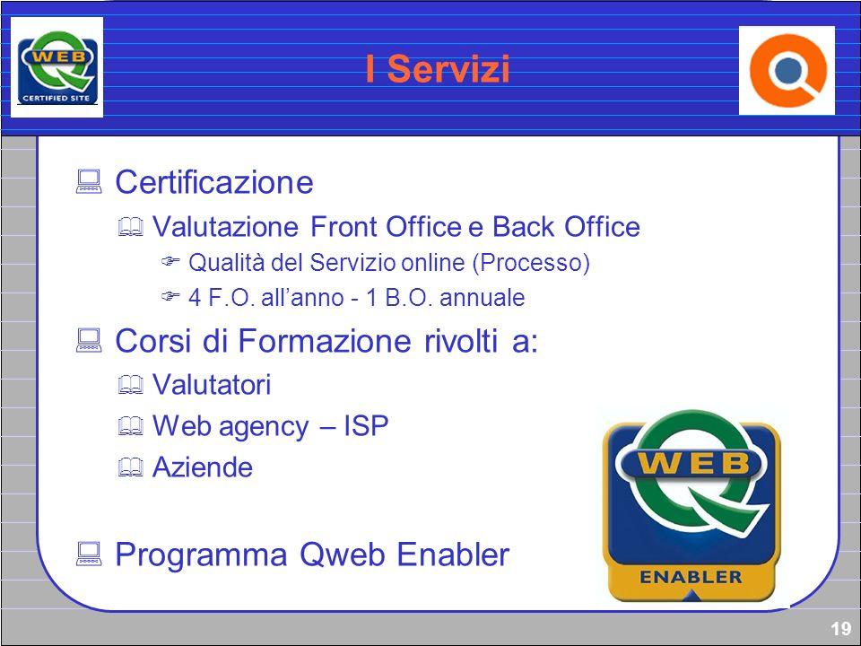 19 I Servizi Certificazione Valutazione Front Office e Back Office Qualità del Servizio online (Processo) 4 F.O. allanno - 1 B.O. annuale Corsi di For