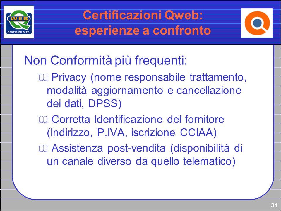 31 Certificazioni Qweb: esperienze a confronto Non Conformità più frequenti: Privacy (nome responsabile trattamento, modalità aggiornamento e cancella