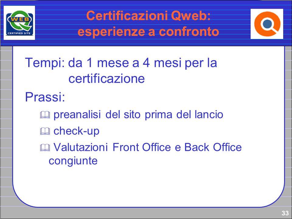 33 Certificazioni Qweb: esperienze a confronto Tempi: da 1 mese a 4 mesi per la certificazione Prassi: preanalisi del sito prima del lancio check-up V