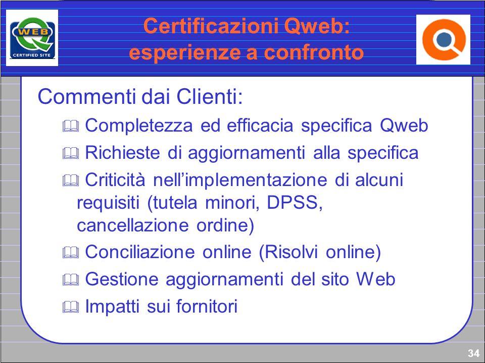 34 Certificazioni Qweb: esperienze a confronto Commenti dai Clienti: Completezza ed efficacia specifica Qweb Richieste di aggiornamenti alla specifica