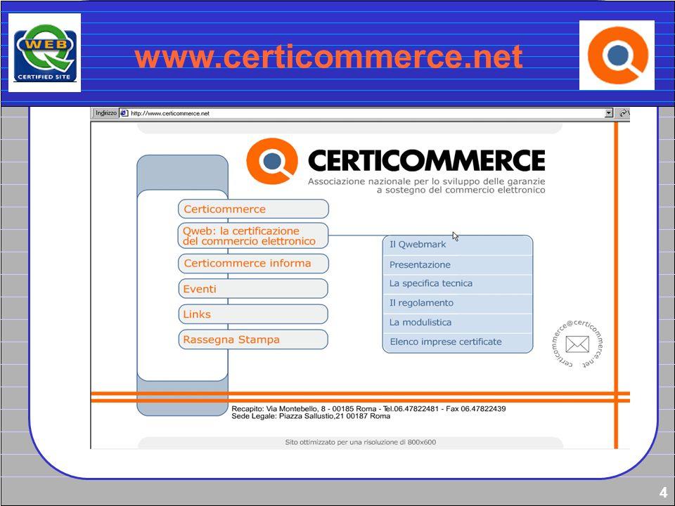 5 Qweb Sistema di Certificazione della Qualità e Sicurezza dei Siti Web Strumento abilitante dell E-confidence (trust & confidence nellE-business) Si compone di: Code of Conduct (specifica Qweb) Qwebmark Conciliazione online Procedure per il rilascio e la gestione del Qwebmark