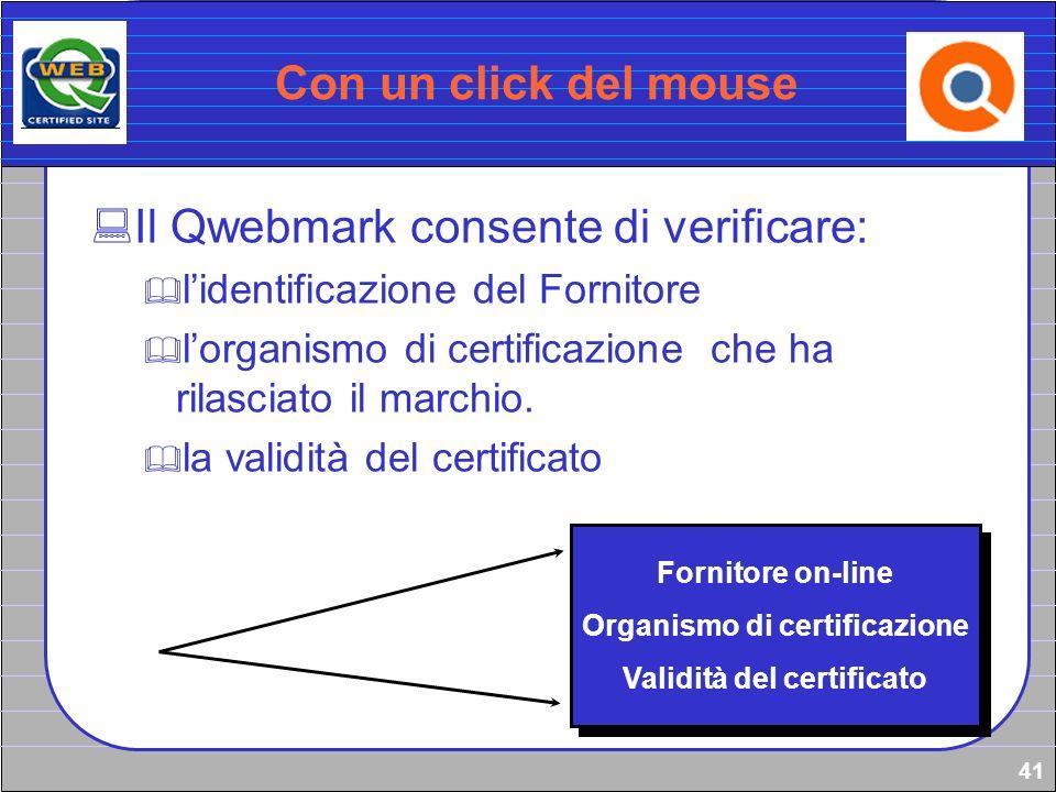 41 Con un click del mouse Il Qwebmark consente di verificare: lidentificazione del Fornitore lorganismo di certificazione che ha rilasciato il marchio
