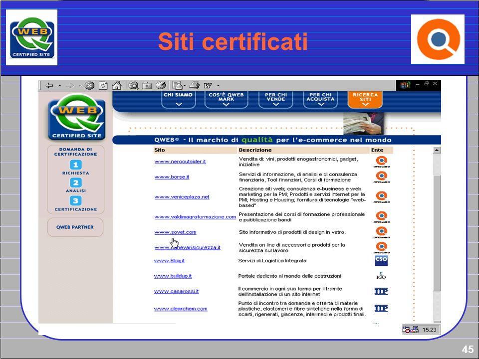 45 Siti certificati