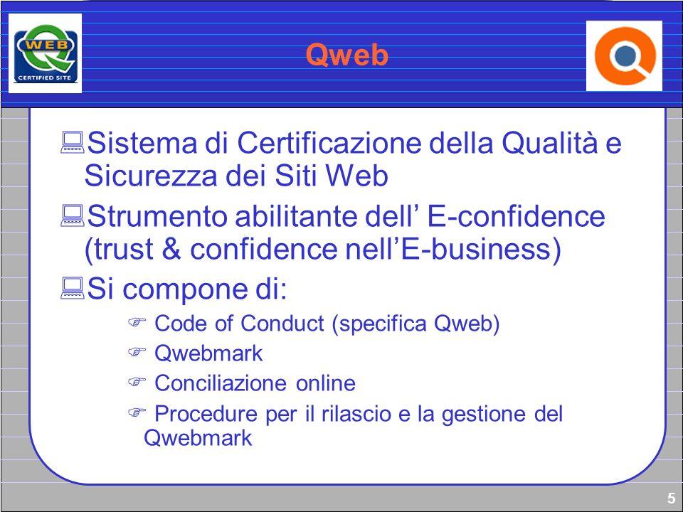 5 Qweb Sistema di Certificazione della Qualità e Sicurezza dei Siti Web Strumento abilitante dell E-confidence (trust & confidence nellE-business) Si