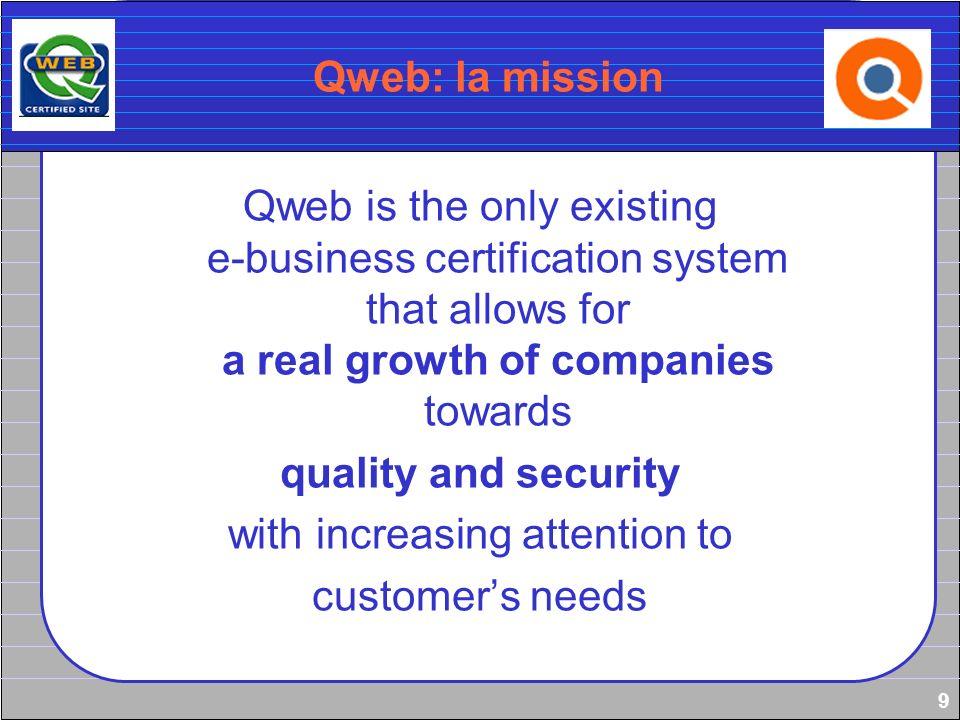 10 Qweb: I contenuti Identificazione del fornitore Informazioni da fornire sul sito web certificato Gestione della Transazione Trattamento di dati personali degli utenti Sicurezza Responsabilità Sociale Controllo, reclami, azioni correttive