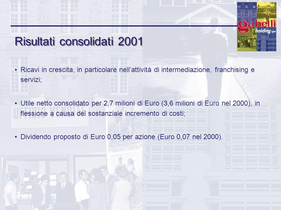Risultati consolidati 2001 Ricavi in crescita, in particolare nellattività di intermediazione, franchising e servizi; Utile netto consolidato per 2,7