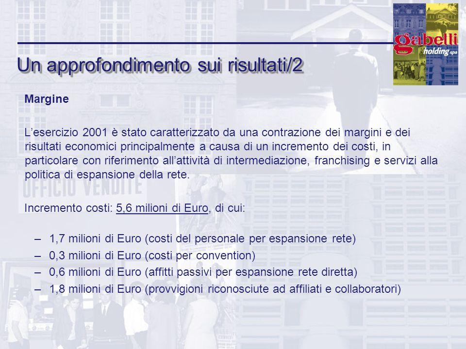 Un approfondimento sui risultati/2 Margine Lesercizio 2001 è stato caratterizzato da una contrazione dei margini e dei risultati economici principalme