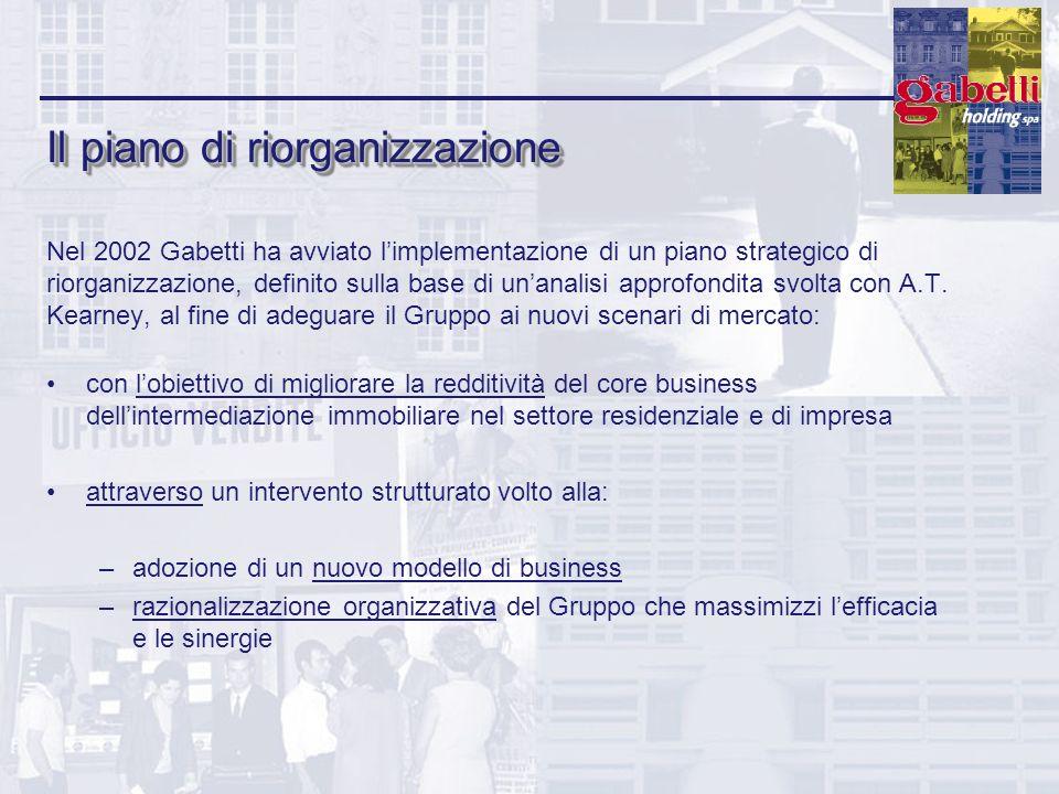 Il piano di riorganizzazione Nel 2002 Gabetti ha avviato limplementazione di un piano strategico di riorganizzazione, definito sulla base di unanalisi
