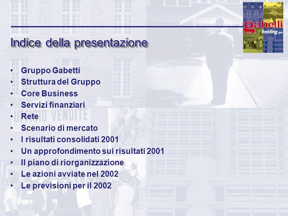 Indice della presentazione Gruppo Gabetti Struttura del Gruppo Core Business Servizi finanziari Rete Scenario di mercato I risultati consolidati 2001