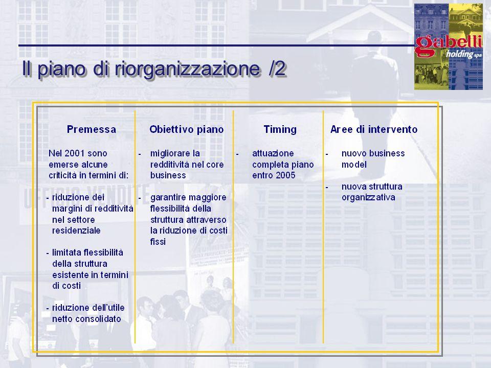 Il piano di riorganizzazione /2