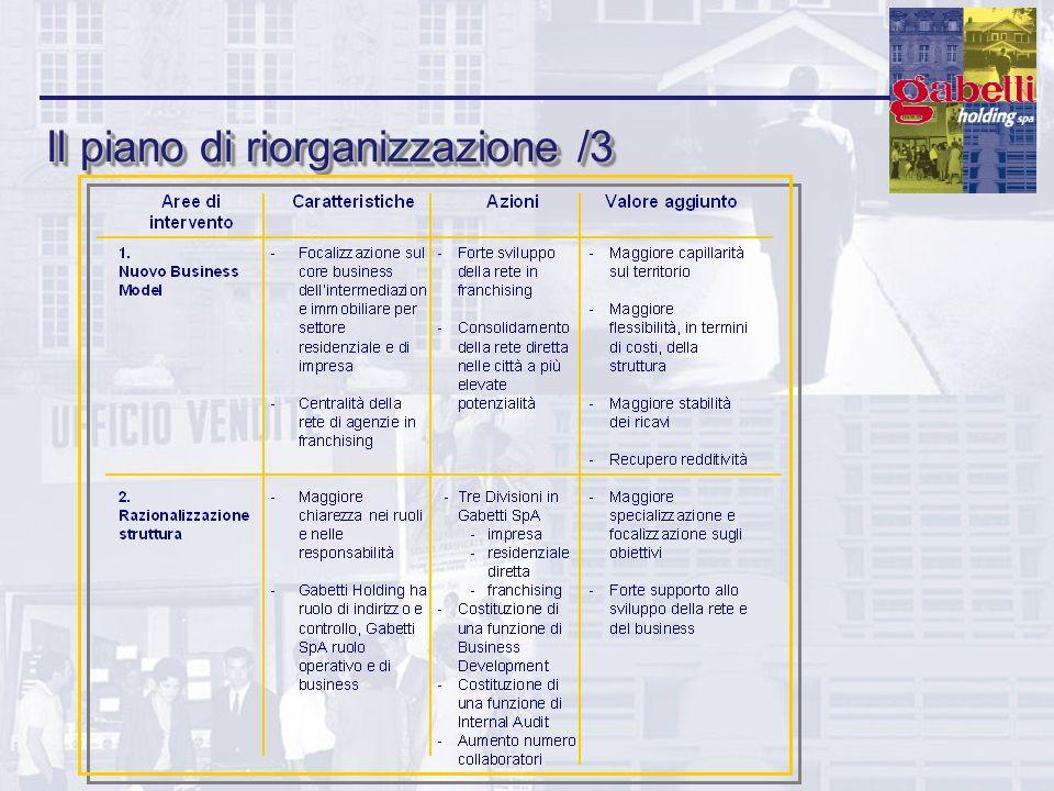 Il piano di riorganizzazione /3