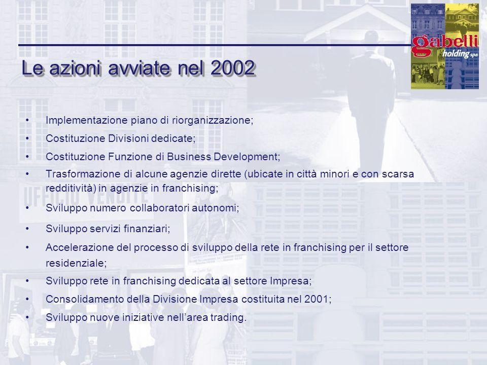 Le azioni avviate nel 2002 Implementazione piano di riorganizzazione; Costituzione Divisioni dedicate; Costituzione Funzione di Business Development;