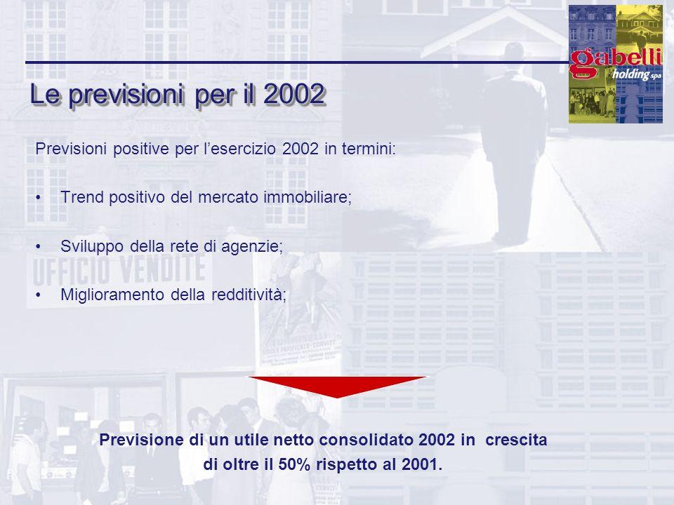 Le previsioni per il 2002 Previsioni positive per lesercizio 2002 in termini: Trend positivo del mercato immobiliare; Sviluppo della rete di agenzie;