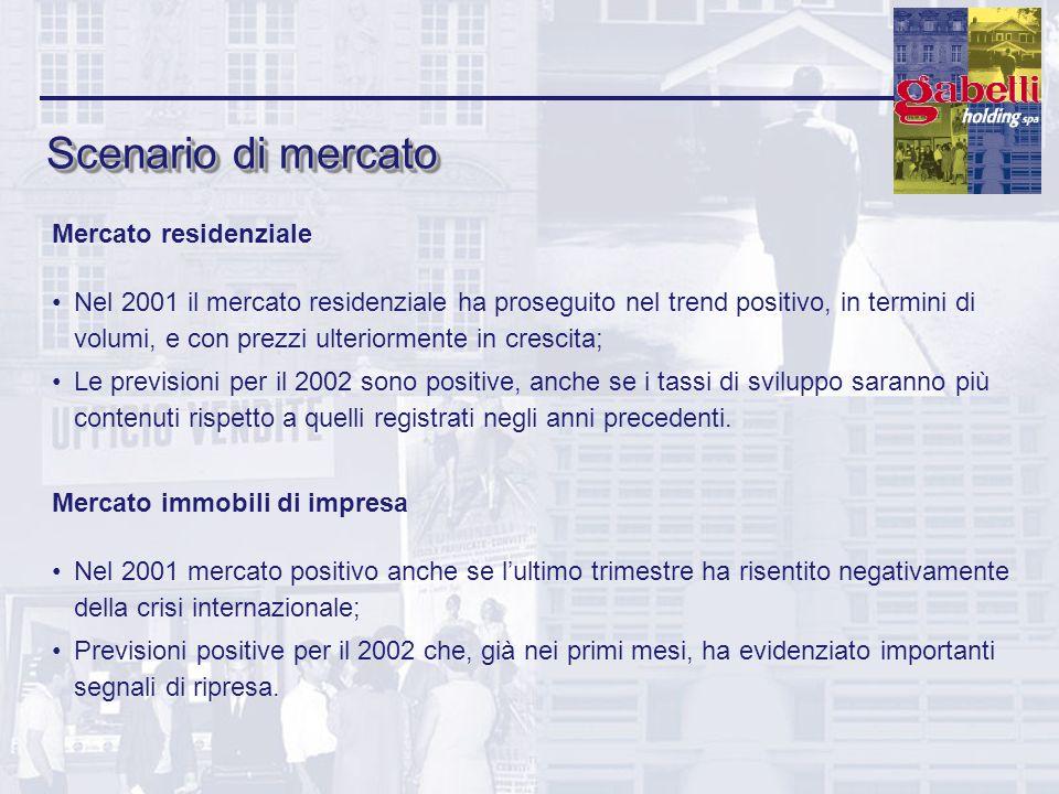 Scenario di mercato Mercato residenziale Nel 2001 il mercato residenziale ha proseguito nel trend positivo, in termini di volumi, e con prezzi ulterio
