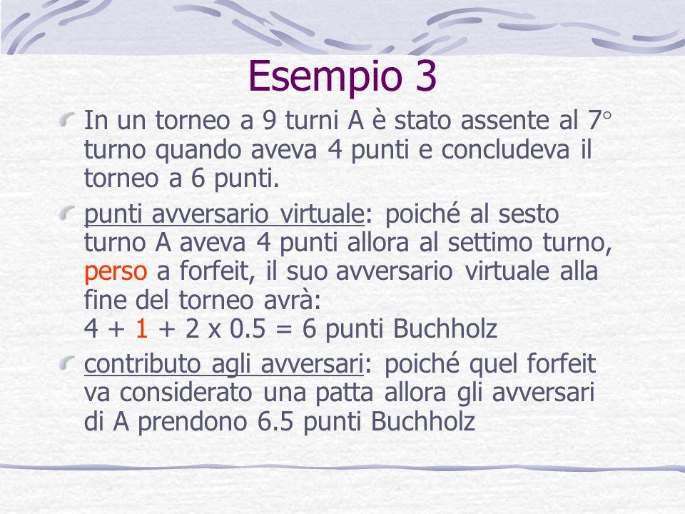 Esempio 3 In un torneo a 9 turni A è stato assente al 7° turno quando aveva 4 punti e concludeva il torneo a 6 punti. punti avversario virtuale: poich