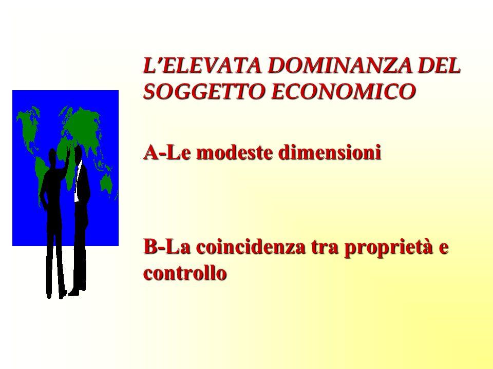 IL LIMITATO USO DEI SISTEMI MANAGERIALI IL LIMITATO USO DEI SISTEMI MANAGERIALI a-Il sistema informativo poco sviluppato a-Il sistema informativo poco sviluppato b-Lorizzonte temporale limitato b-Lorizzonte temporale limitato c-La struttura organizzativa poco formalizzata c-La struttura organizzativa poco formalizzata d-La coincidenza tra proprietà e controllo d-La coincidenza tra proprietà e controllo