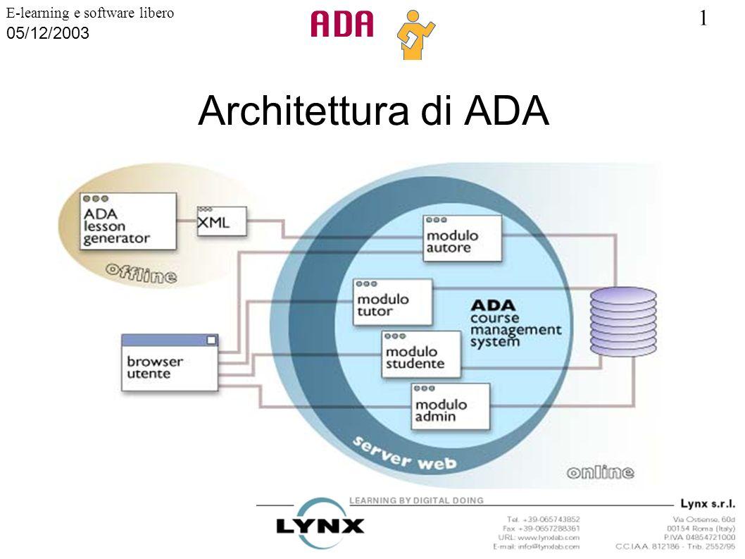 1 E-learning e software libero 05/12/2003 Architettura di ADA