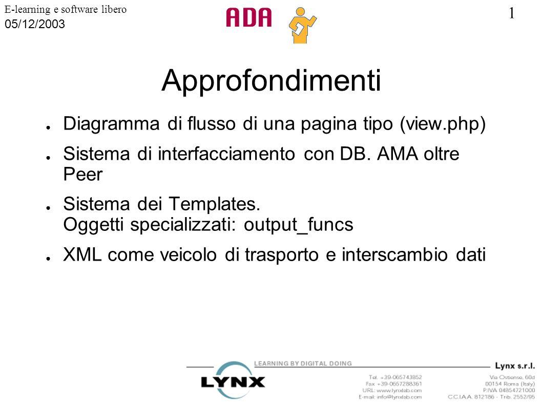1 E-learning e software libero 05/12/2003 Approfondimenti Diagramma di flusso di una pagina tipo (view.php) Sistema di interfacciamento con DB. AMA ol