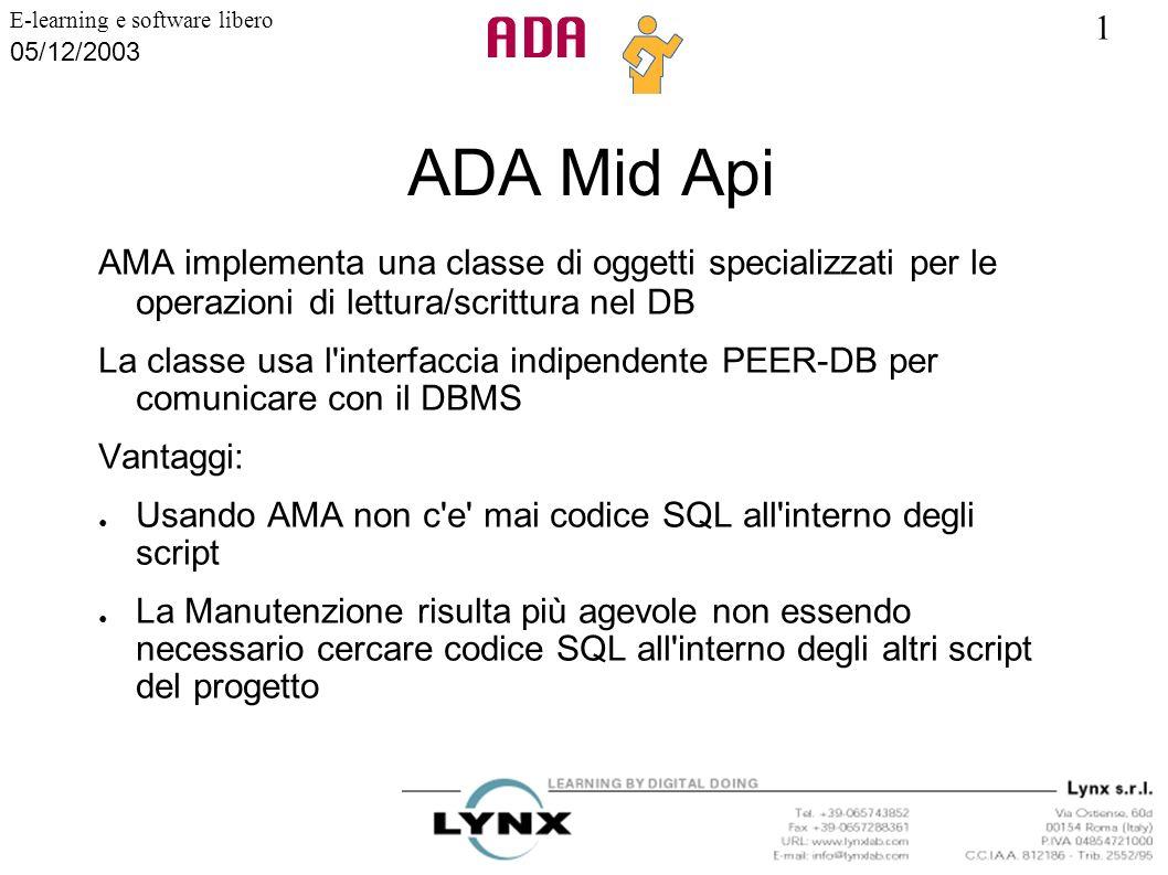1 E-learning e software libero 05/12/2003 ADA Mid Api AMA implementa una classe di oggetti specializzati per le operazioni di lettura/scrittura nel DB