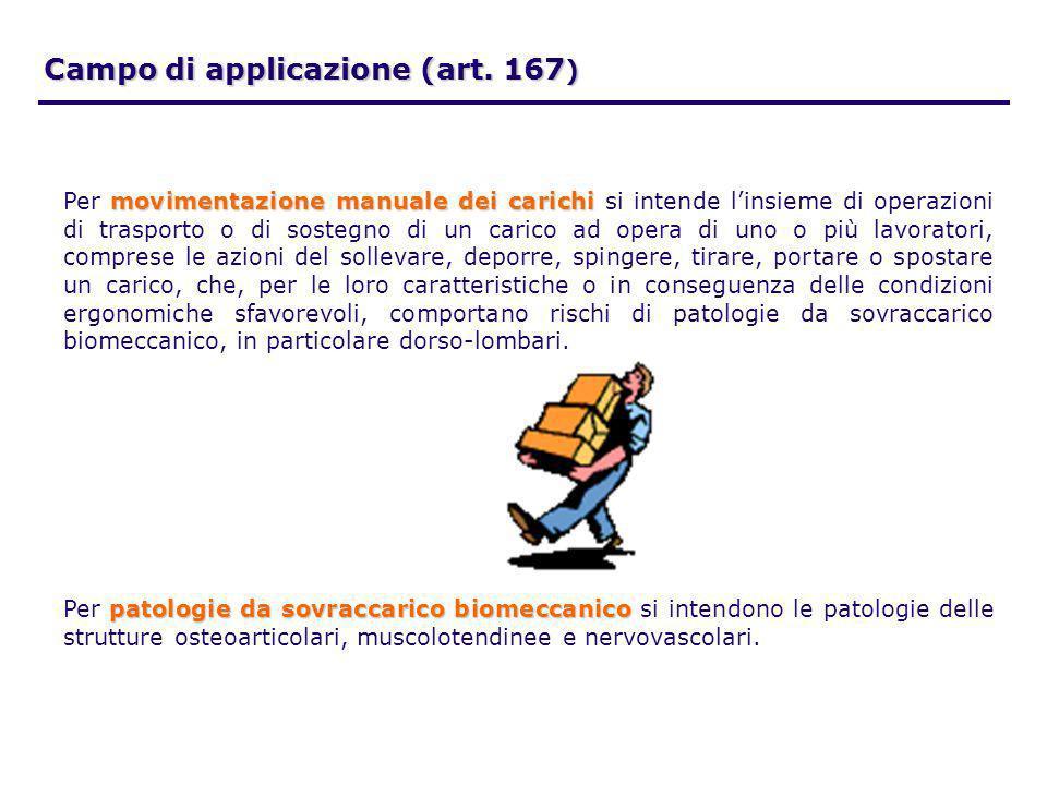 Campo di applicazione (art. 167 ) movimentazione manuale dei carichi Per movimentazione manuale dei carichi si intende linsieme di operazioni di trasp