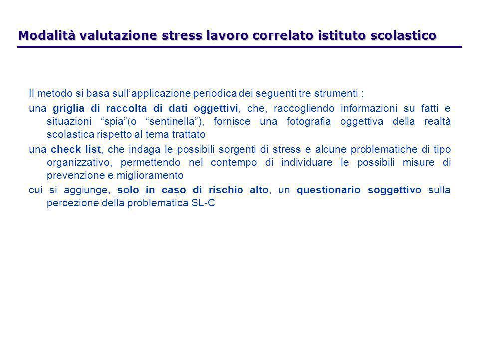Modalità valutazione stress lavoro correlato istituto scolastico Il metodo si basa sullapplicazione periodica dei seguenti tre strumenti : una griglia