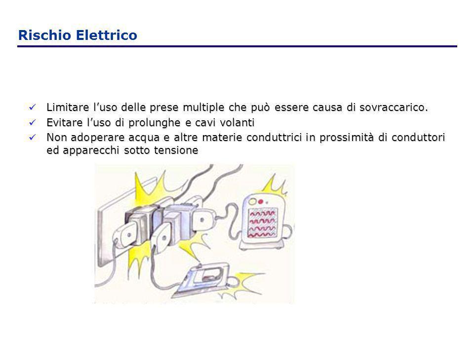 Rischio Elettrico Limitare luso delle prese multiple che può essere causa di sovraccarico. Limitare luso delle prese multiple che può essere causa di